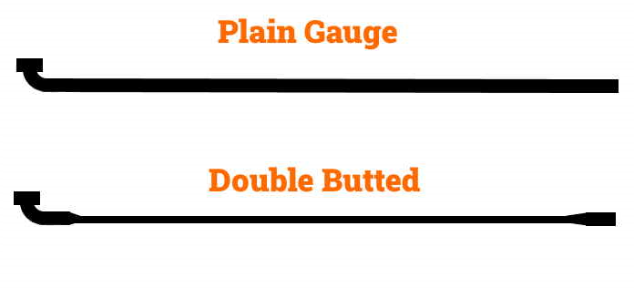 Read more about the article Double Butted vs. Plain Gauge Spokes (Full Comparison)
